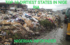 dirtiest states in Nigeria