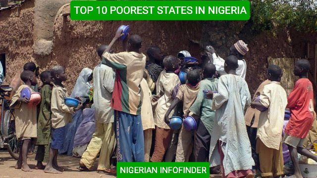 poorest states in Nigeria